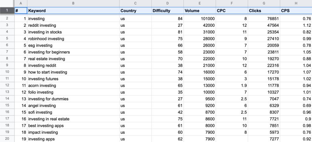 Keyword Management in Google Sheets
