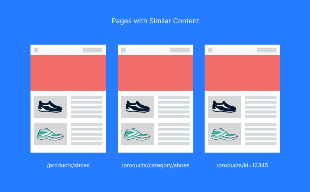 Pages with similar content