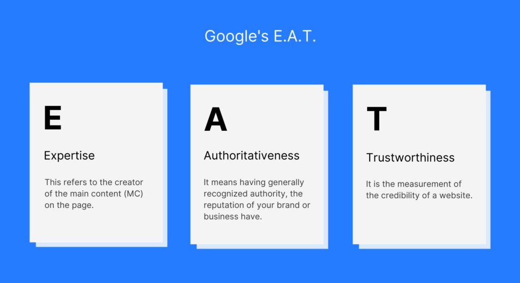 Google's E.A.T.