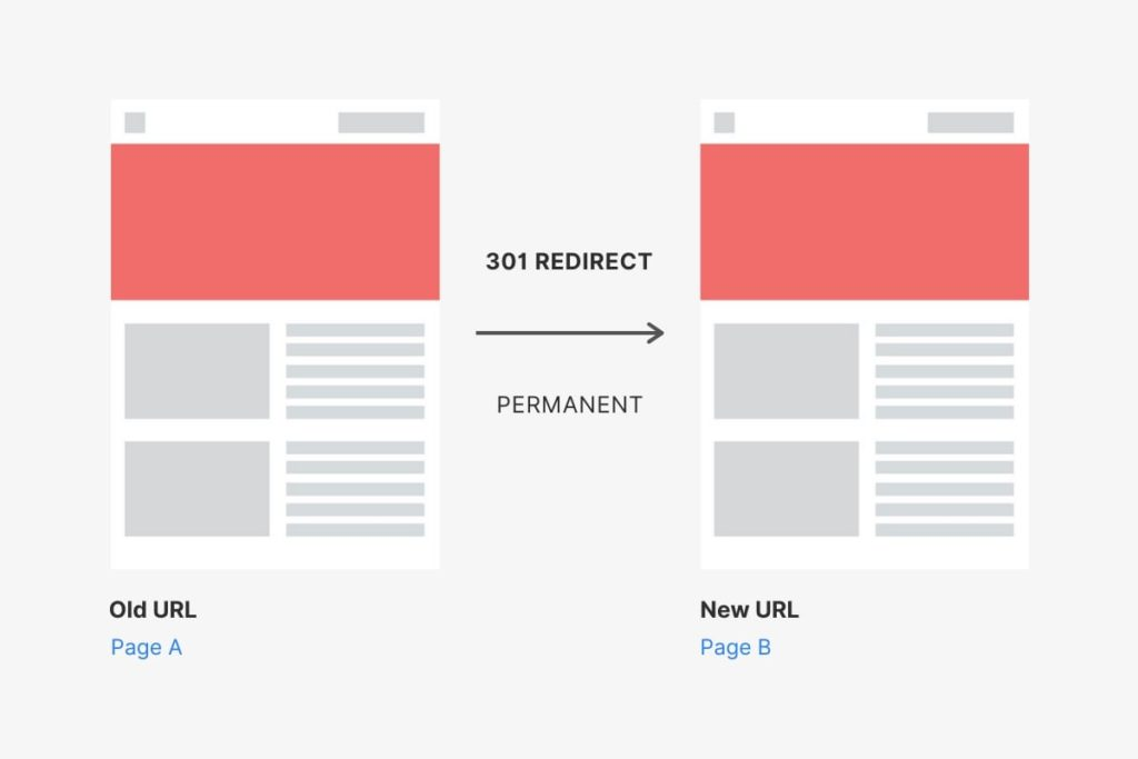 Redirects in SEO