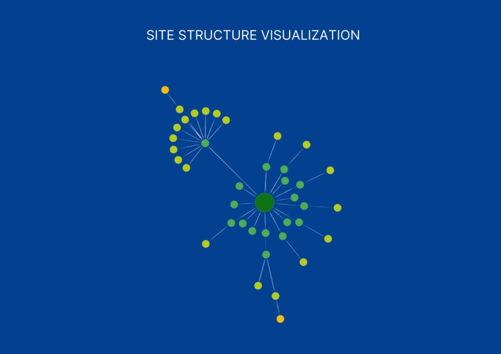 Site Structure Visualization