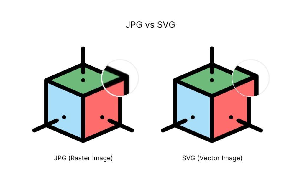 JPG vs SVG